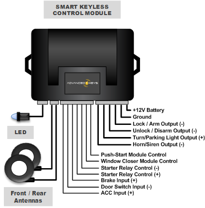 Vehicle Wiring Products on System Wiring Diagrams