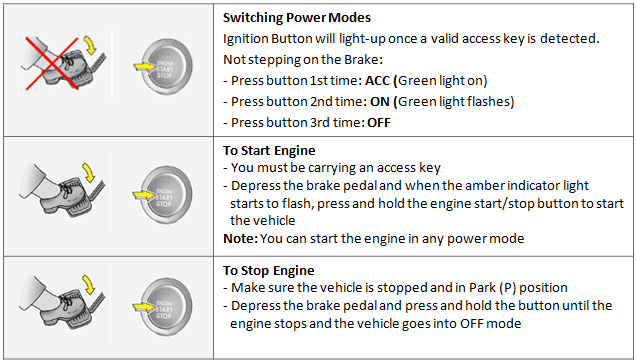 push button start wiring diagram wiring diagram and schematic design push on start wiring diagram trailer